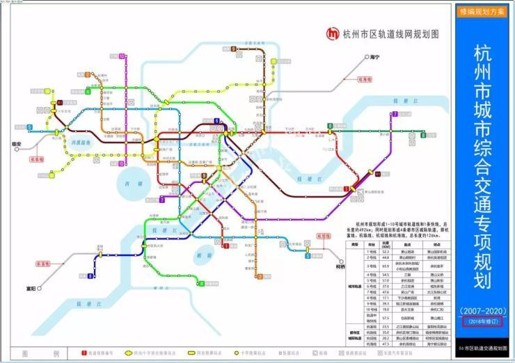 其中,1-10号城市轨道线和一条中轴快线,总长约492公里;四条杭州都市区图片
