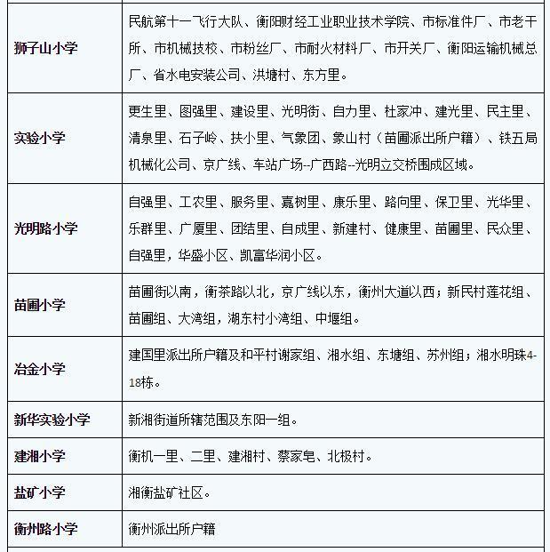衡阳市四新生v新生小学城区入学划片分区指南沙私立小学星图片