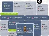 18座热门城市房价地图(1月版)-北京搜狐焦点