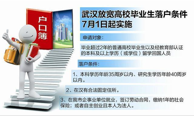 武汉2019-08-25起放宽高校毕业生落户政策