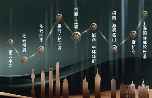 上海宝山招商主城—欢迎您!官方网站