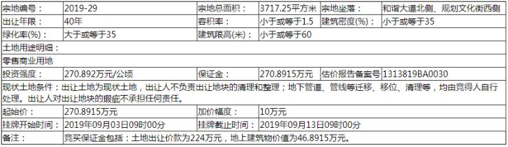 磁县自然资规告字[2019]018号土地拍卖出让