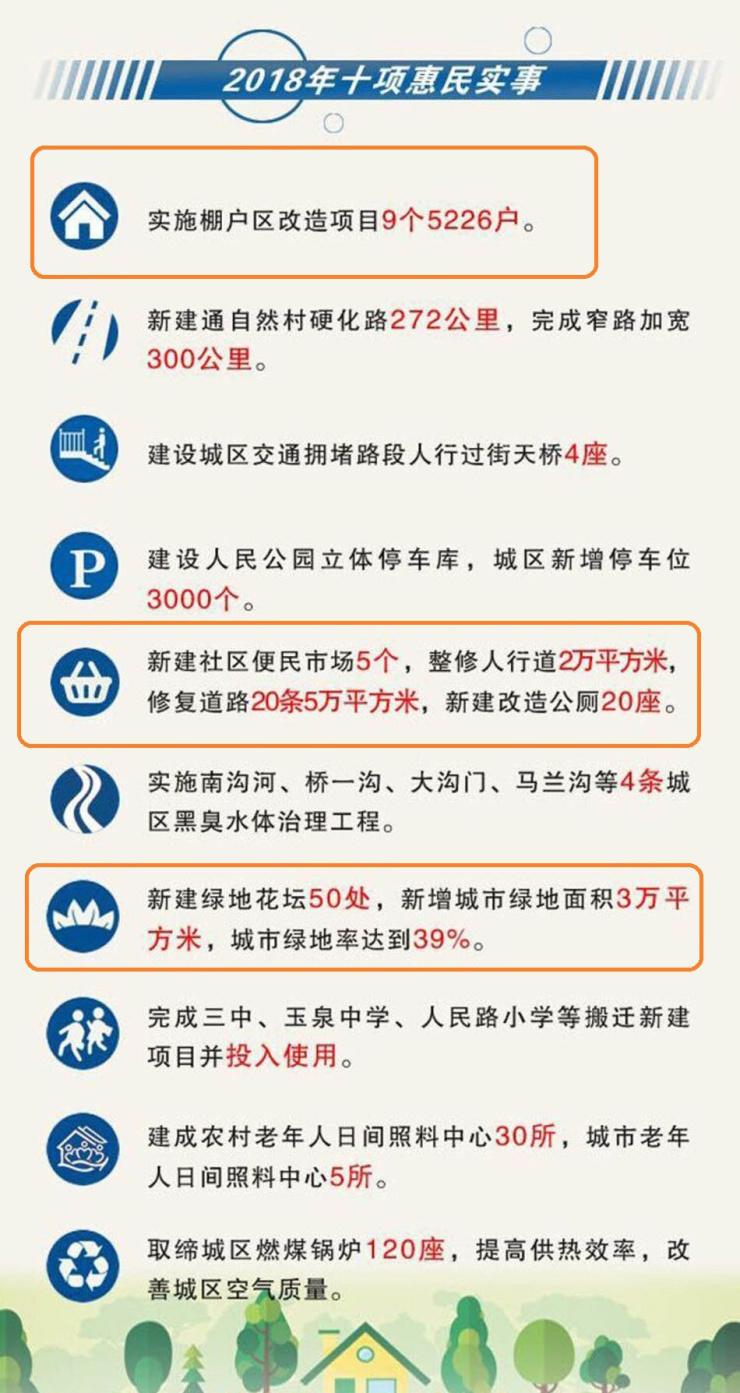 """天水市秦州区实施2018年""""十件惠民实事""""保障老百姓切身利益"""