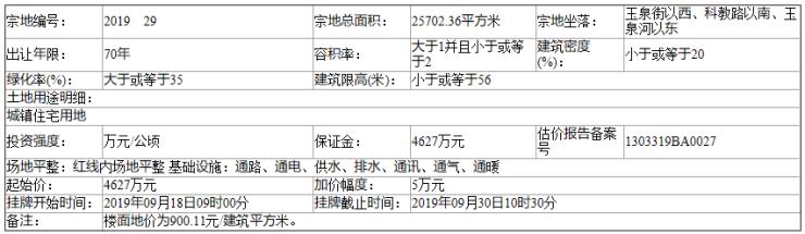 邯郸魏县自然资规告字[2019]19号土地挂牌出让