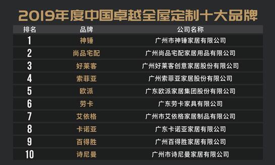 2019整体橱柜排行榜_神锤被评为2019年中国整体橱柜十佳品牌
