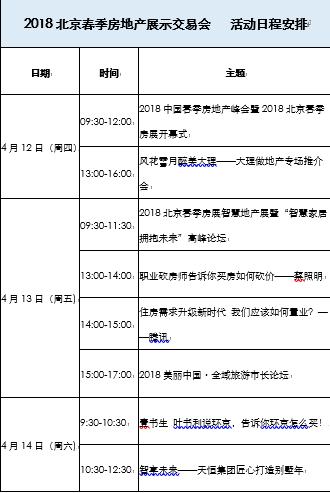2018北京春季房展亮点集锦大盘点