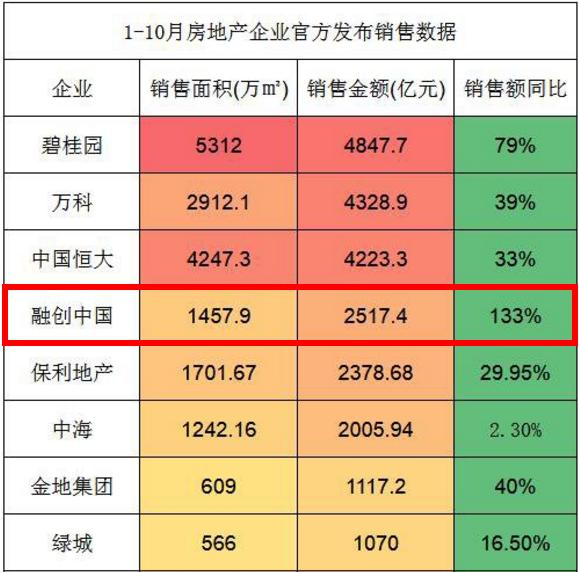 搜狐房企观察:入狱破产再涅槃 孙宏斌的彪悍人生