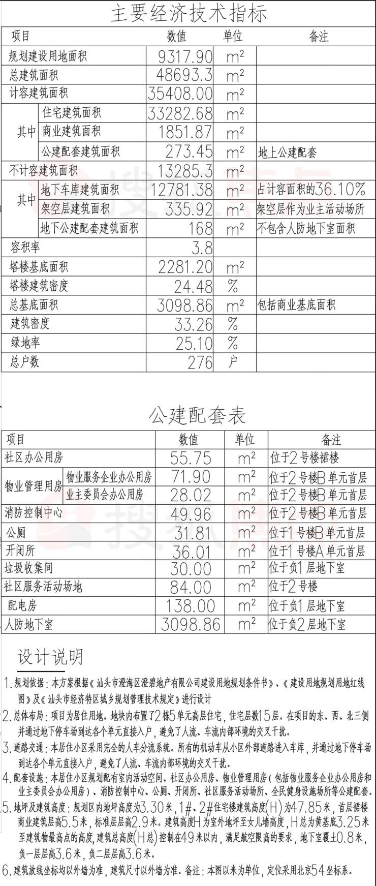 碧桂园学府壹号拟建2栋高层住宅 规划图实景图新鲜出炉