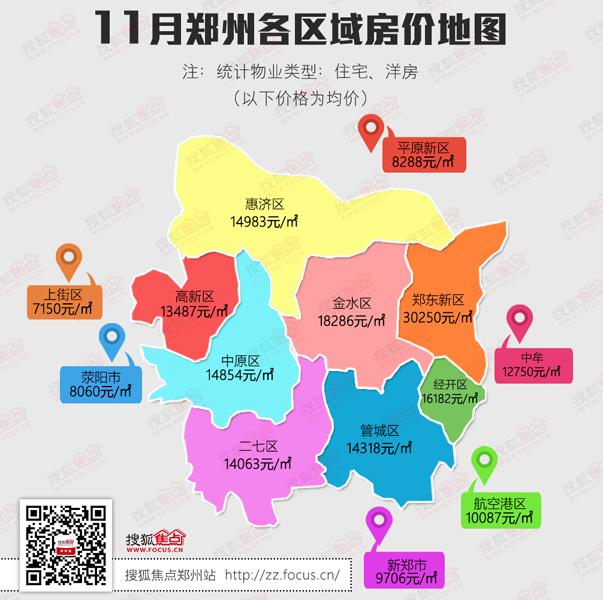 速看!12月郑州房价地图出炉!(附各区热盘)-郑州