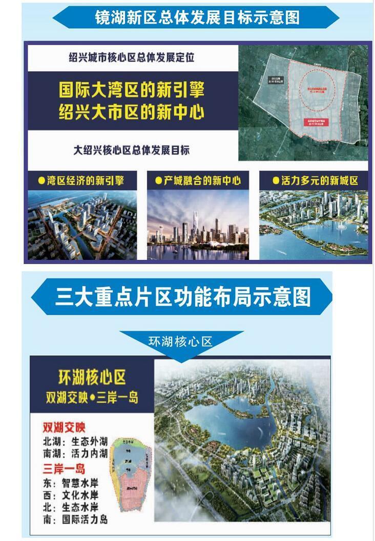 镜湖新区将再拆3万亩地块 新建总值超100亿元大型项目