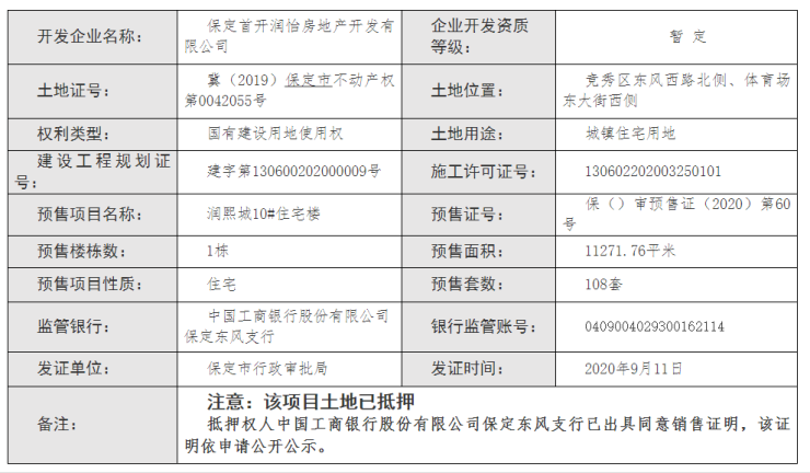 证件丨保定熙悦九里10#住宅楼获预售证 预售房源108套