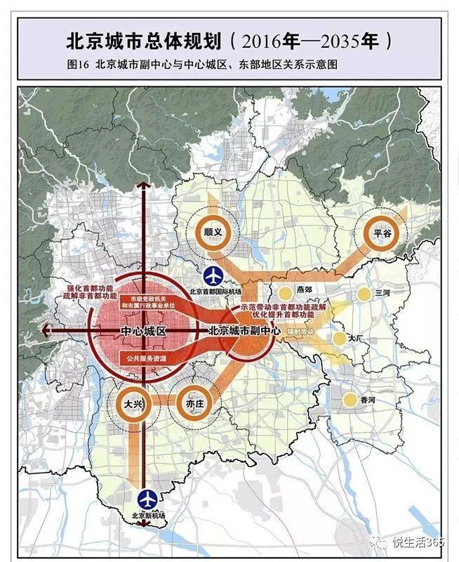 千年大计,未来三年万亿投资北京城市副中心,堪比雄安!