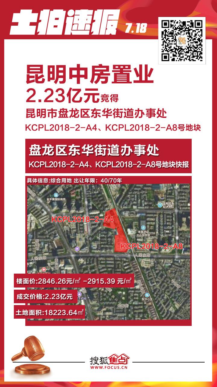中房置业2.23亿元拿下盘龙区东华街道办事处两宗老城改造用地