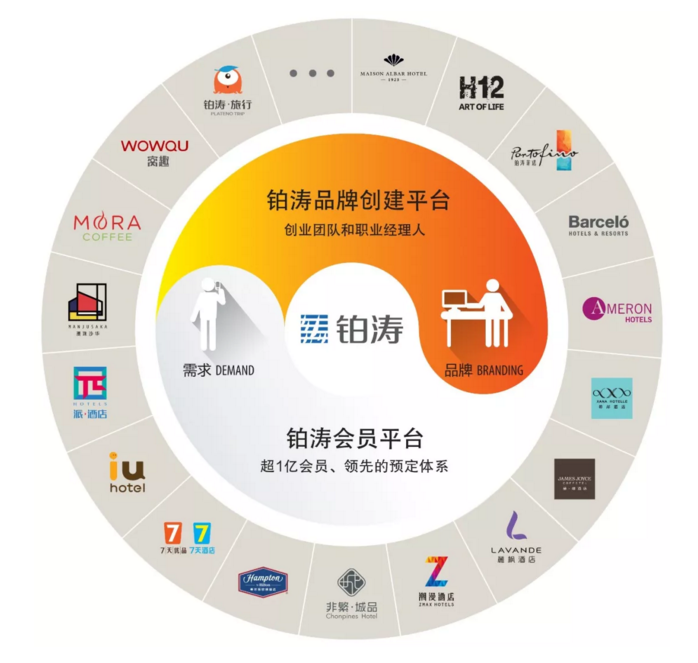 """铂涛郑南雁在中国酒店业掀起""""品牌革命"""""""