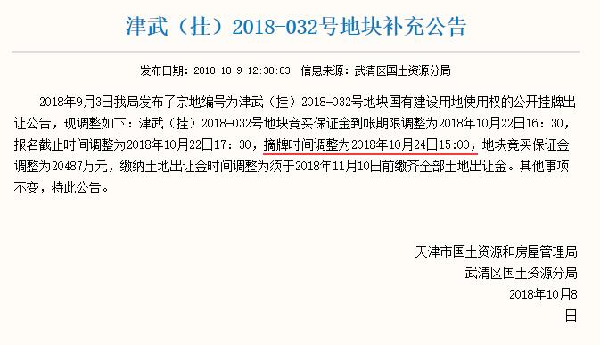 亿博6.829亿元底价摘武清宅地 楼面价3800元/平米
