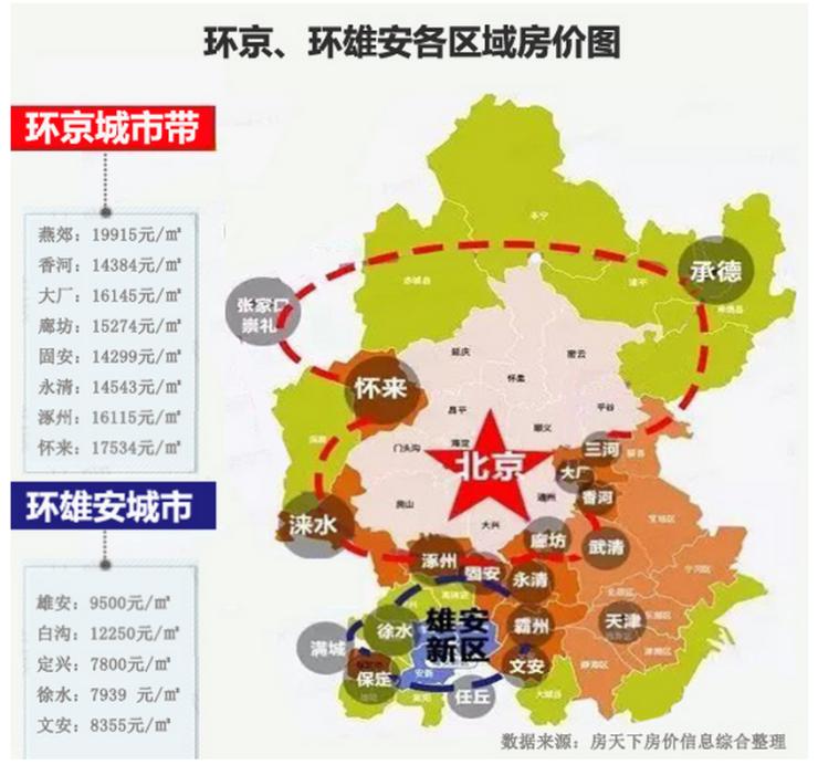 霸州:400万新雄安人的应许之地