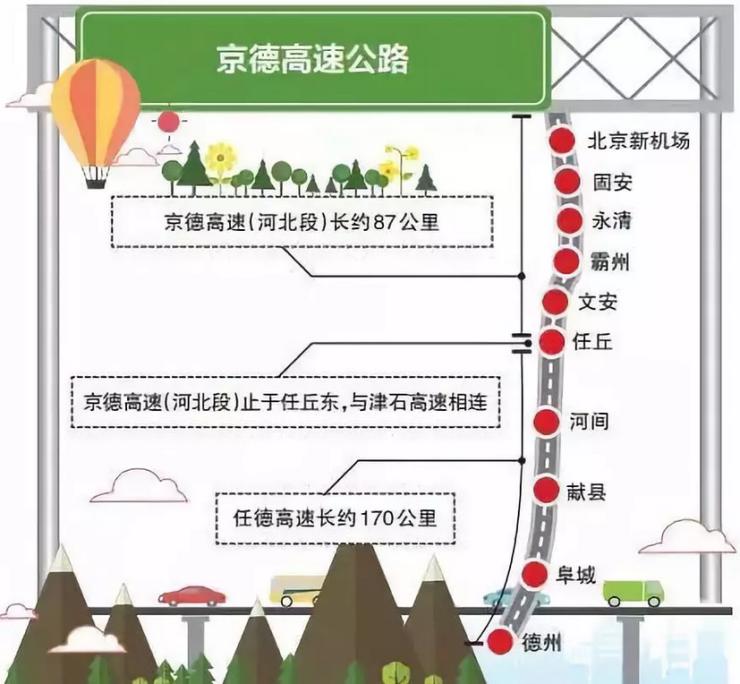 """京雄、荣乌新线、京德高速……固安三条高速公路进入开工""""倒计时"""