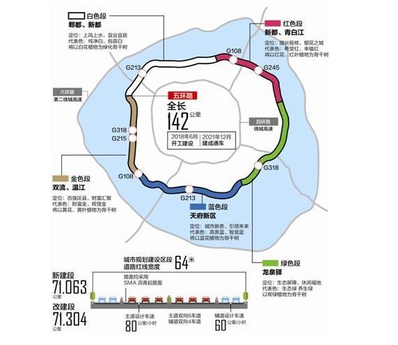 新都桂湖起飞,将是购房者抢占洼地最后机会?