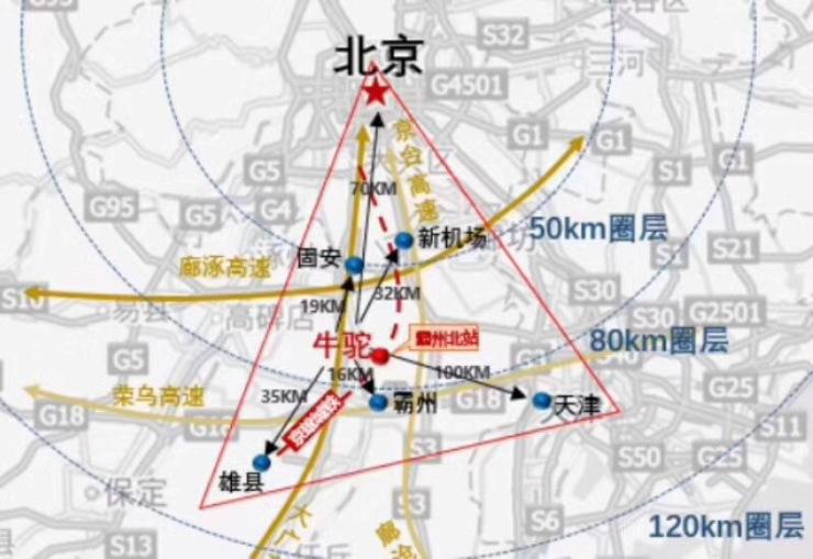 京津冀一体化深入利好京南新机场带动牛驼多重价值凸显