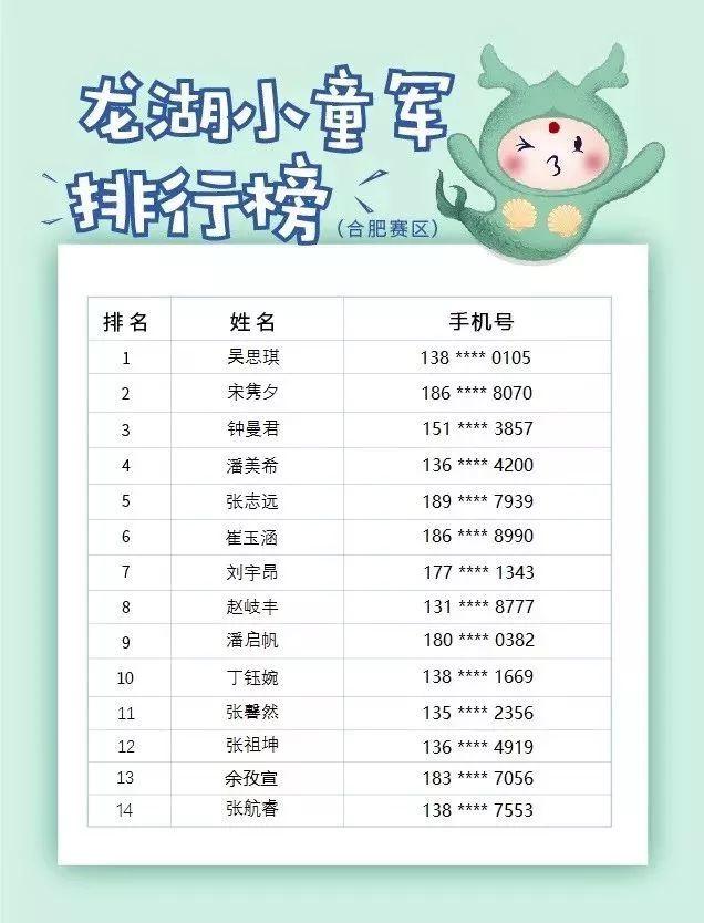 7.29『龙湖·小龙人计划』合肥站总决赛谁将登顶冠军?