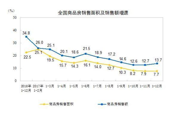 去年全国商品房销售16.9亿平米创历史新高,土地款增五成