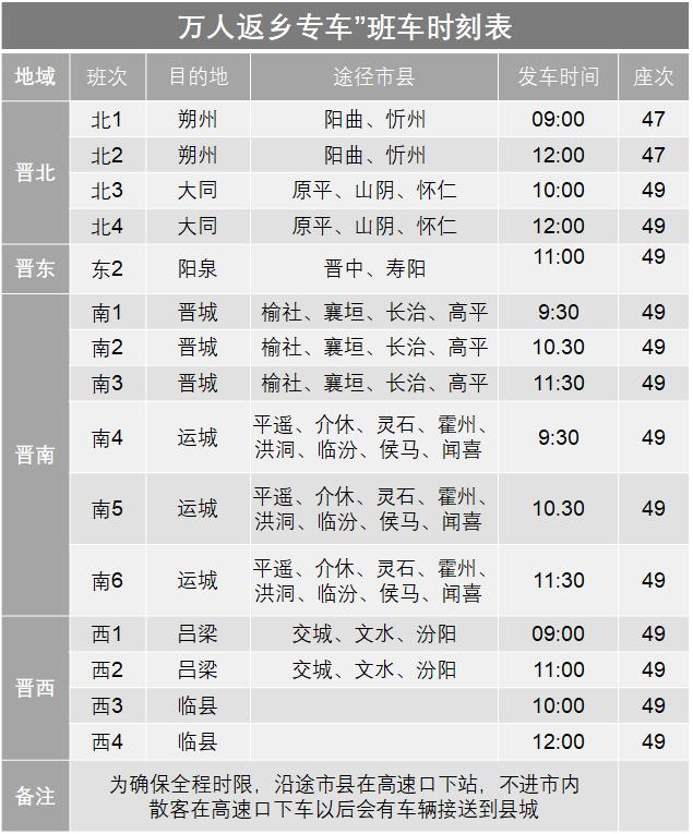 山西太原 邮政春运专车7条免费线路开始预约
