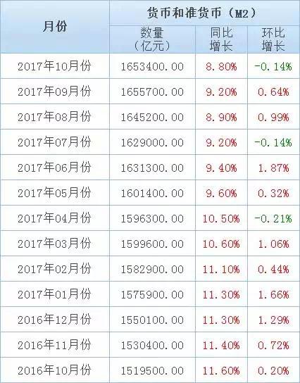 """独家│六大数据创新低,楼市调控正进入""""僵持期"""""""