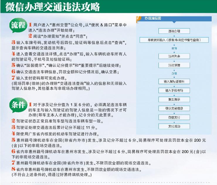 惠州交通违法罚款可微信支付,这份攻略请注意查收