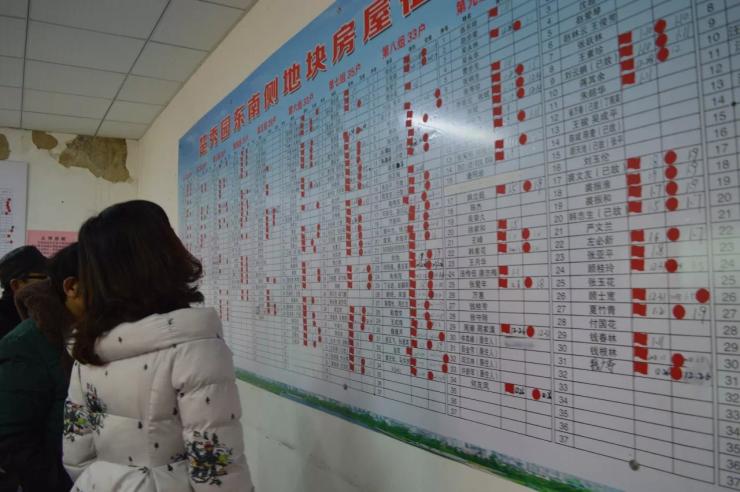 改造9000户…淮安市征收办主任披露2018棚改计划