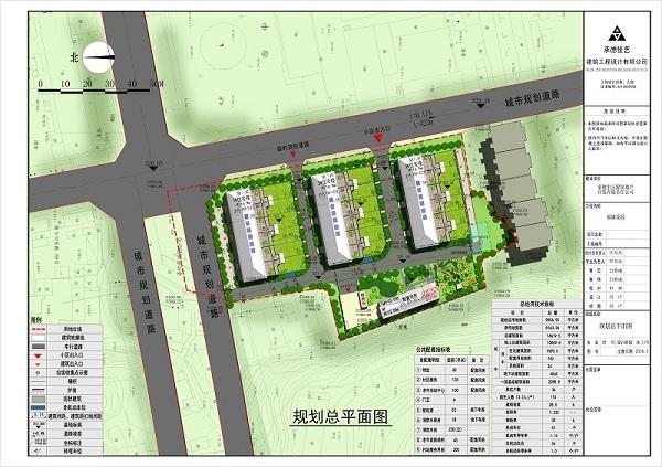 承德房产:公示福康花园项目规划方案