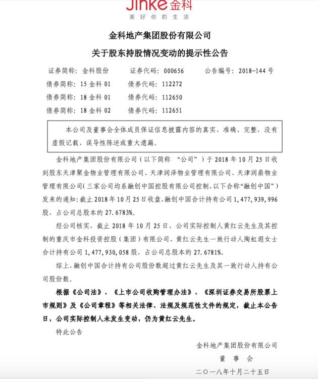 快讯|金科股权剧变:融创持股数超过黄红云及其一致行动人