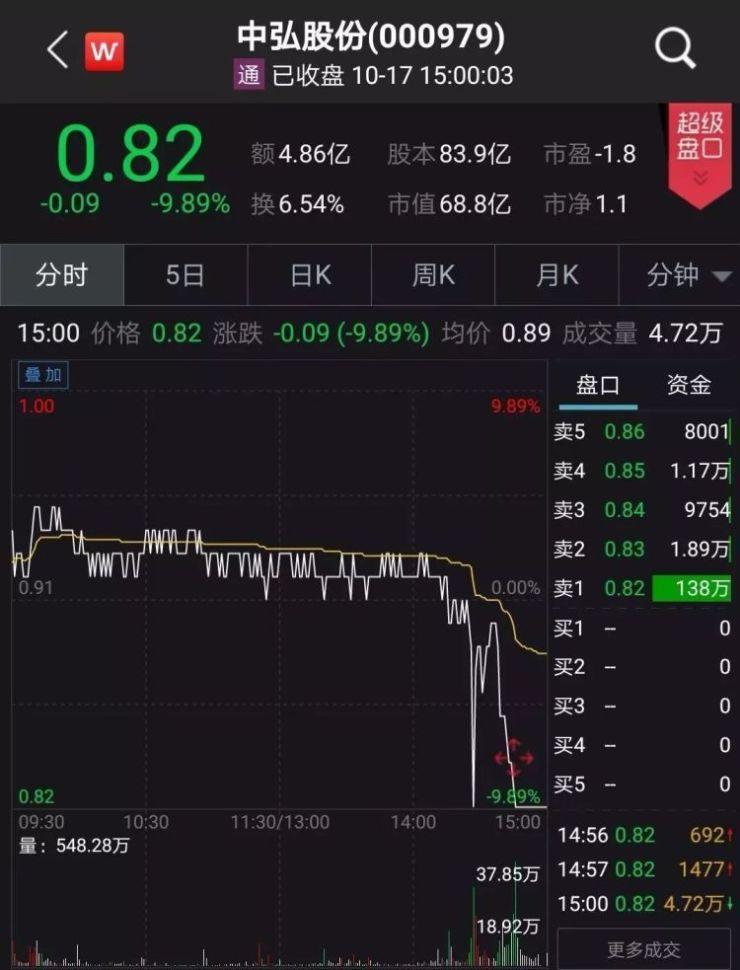 宋清辉:越来越多绩差股不断下跌逼近面值