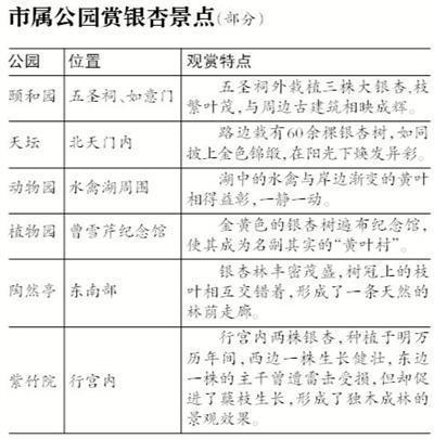 北京市属11家公园25处景观秋色正好
