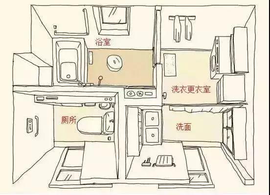 小卫生间该如何装修?