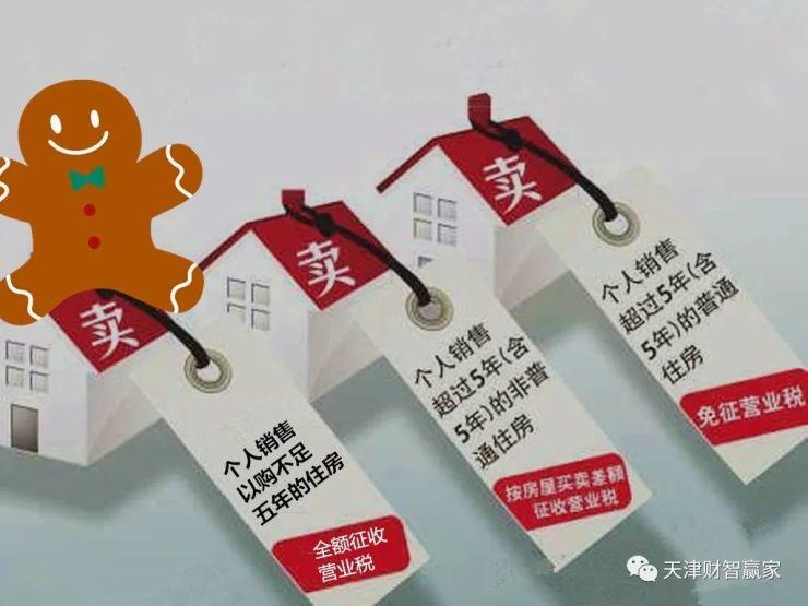 不出5年, 中国楼市将迎来大的房价调整了