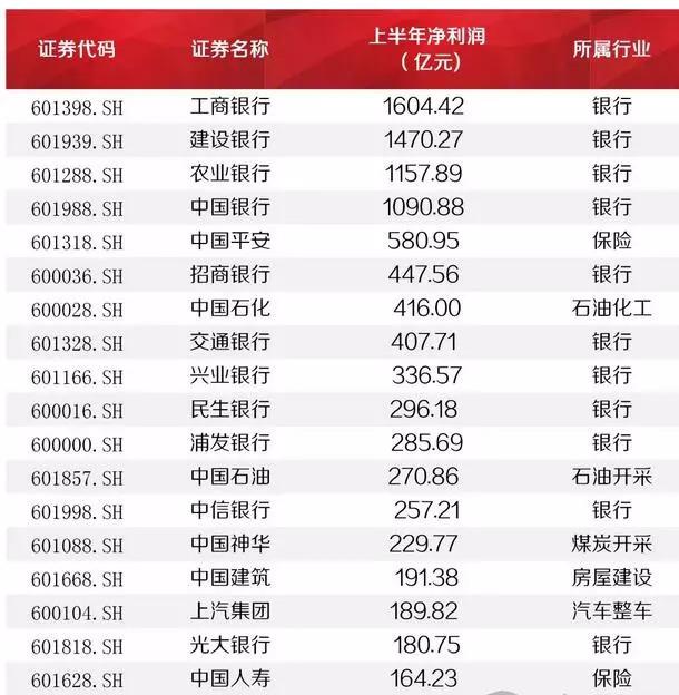 个人房贷突破20万亿!中国家庭债务已逼近极限,谁是最大赢家?