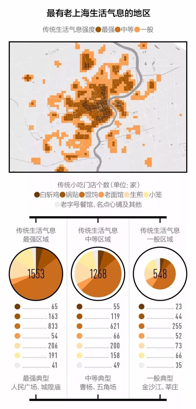 上海的文化地图,最接近理想城市
