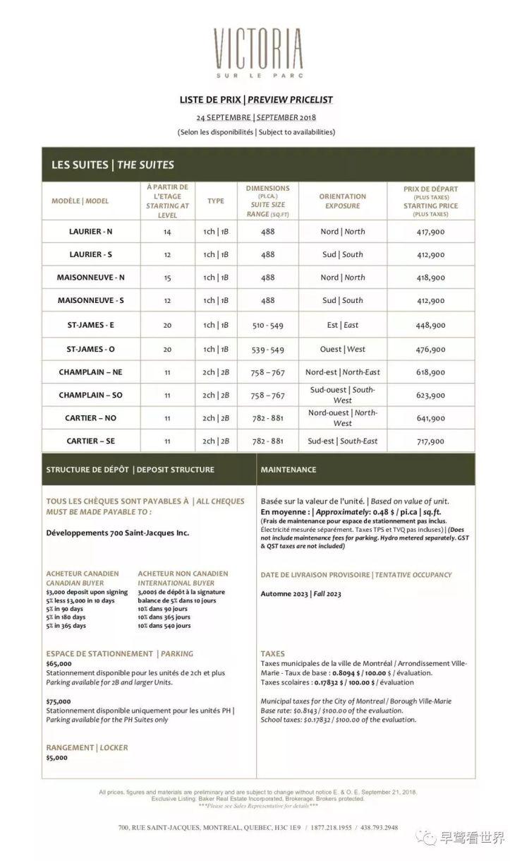 【重磅】加拿大房市黑马!蒙特利尔市中心新地标豪华住宅了解一下?月租金2000元,仅需45万的房价!