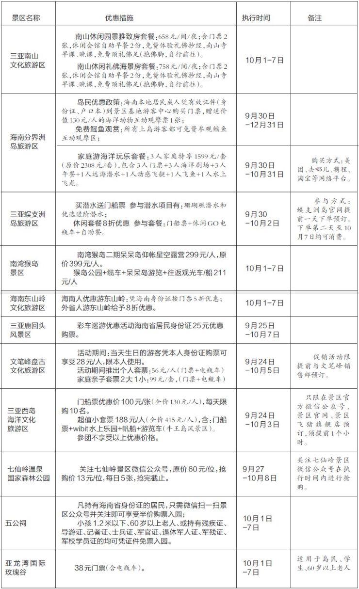 国庆假期在海南怎么玩?这份景区优惠和重点活动详表收好!