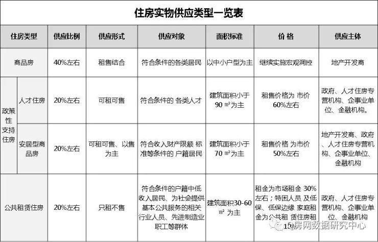 """第五期:楼市播报——如何看待深圳的""""二次房改"""""""
