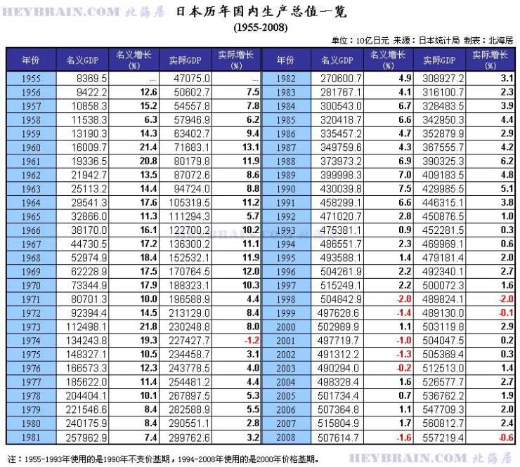 在中国,为什么房价不会暴跌?