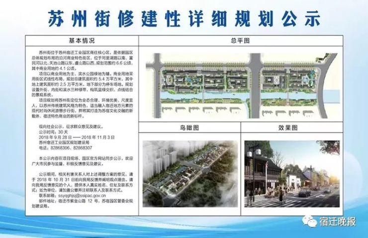 宿迁新增一个商业特色街区,规划公示看这里