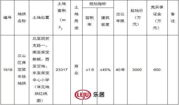 數據丨9月鏡湖區二手房成交1019套,排名第1位